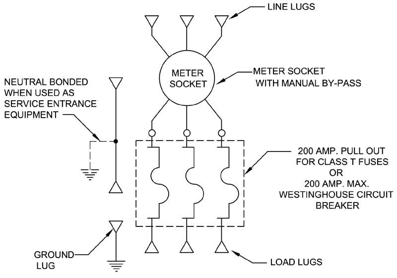 4 Wire Meter Base Wiring Nilzanet – Meter Base Wiring Diagram